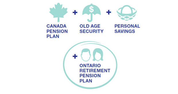 Ontario Pension Plan