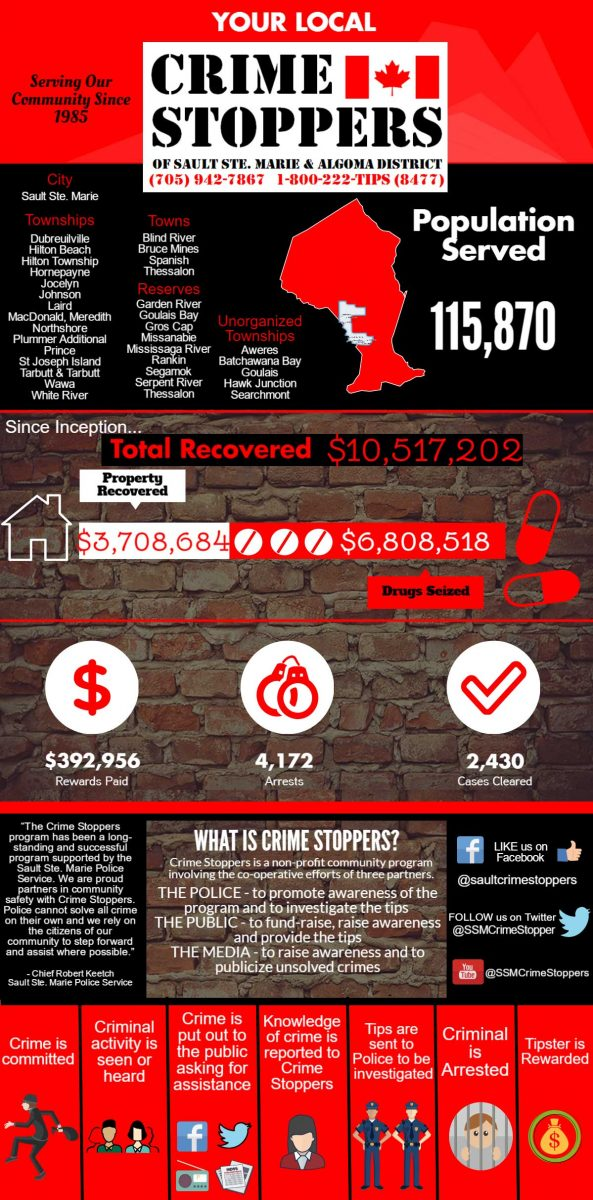 crime-stoppers-stats-1