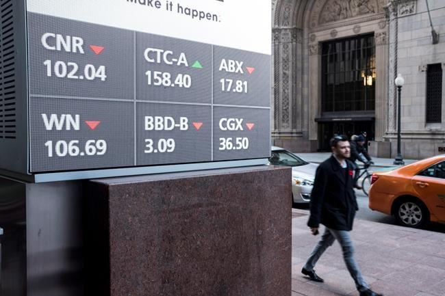 Stock Market Sign