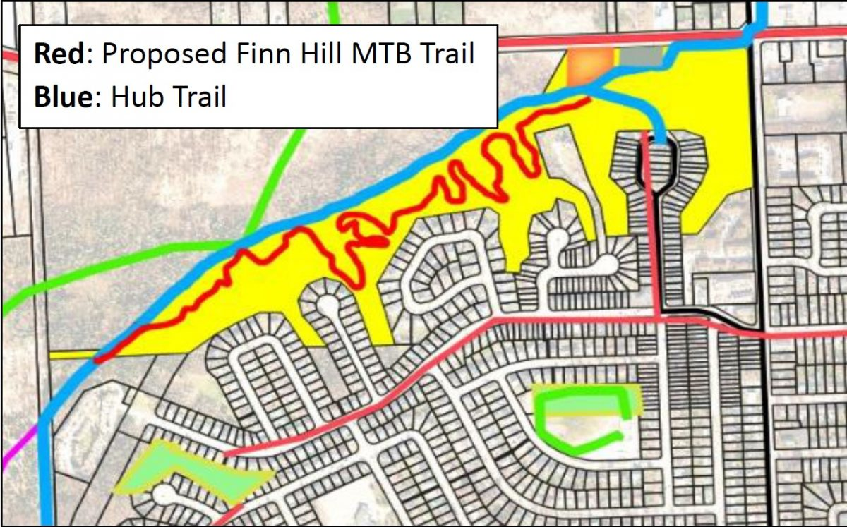 Finn Hill Trail