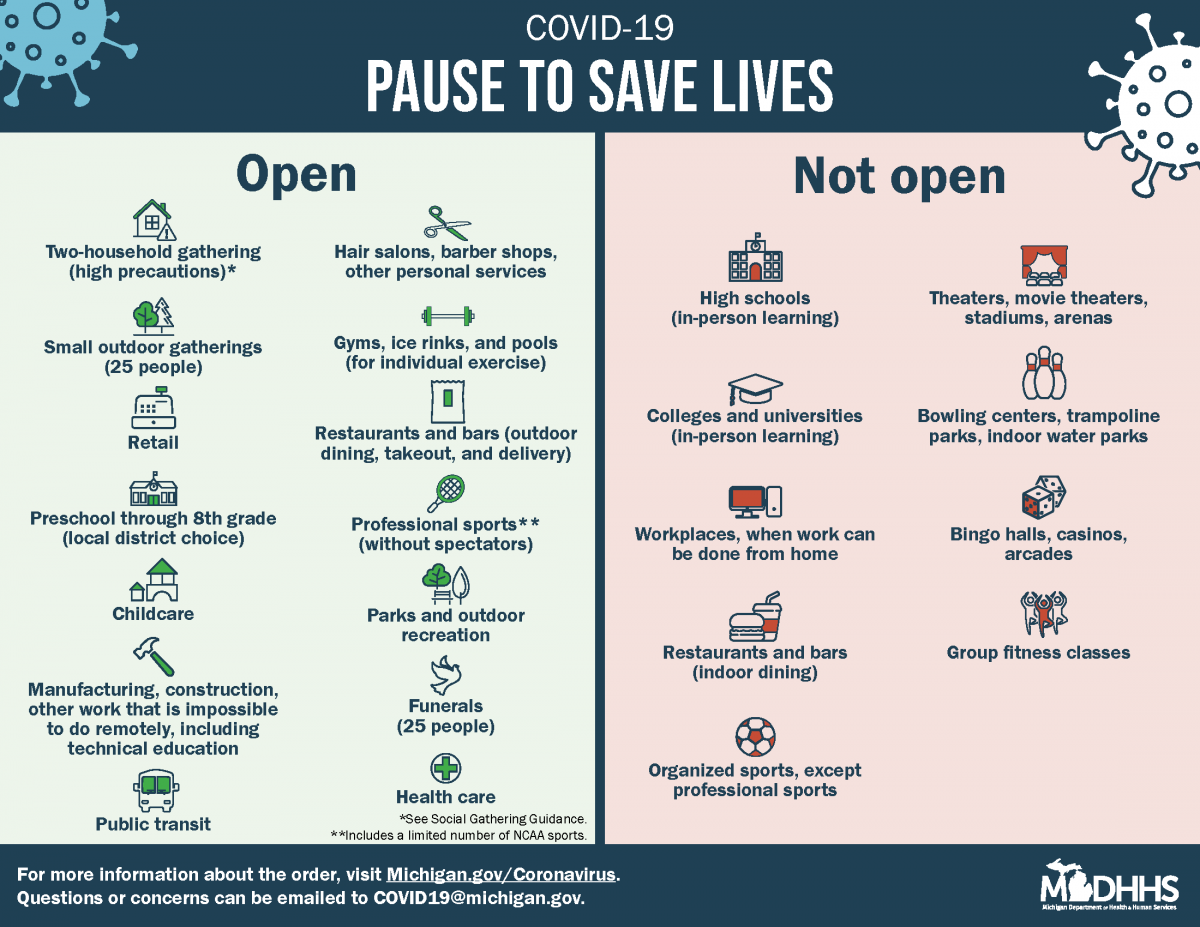 Michigan Government Pause to Save Lives Extension December 7 2020