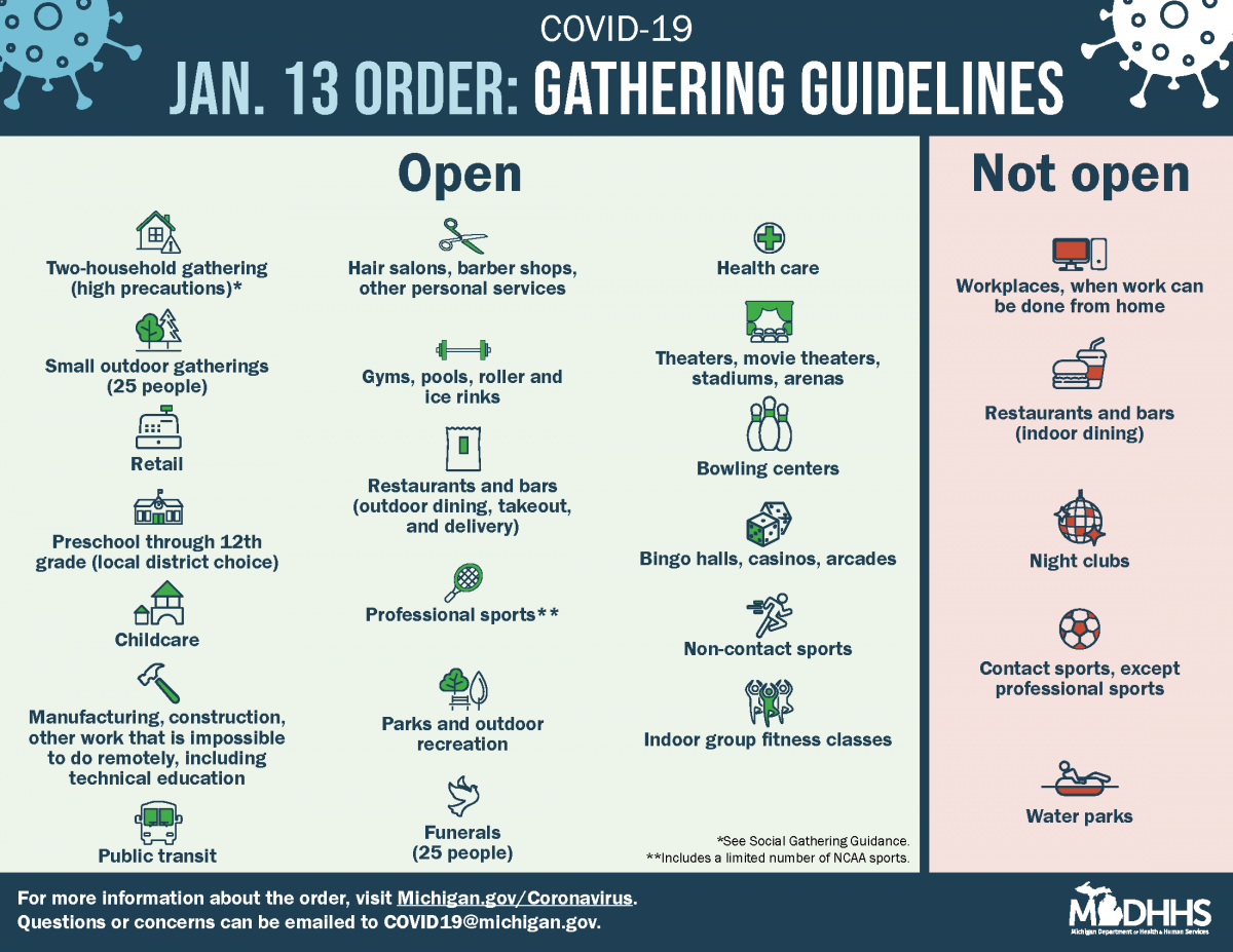 COVID Gathering Guidelines January 13 2020